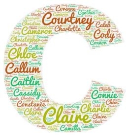Names C